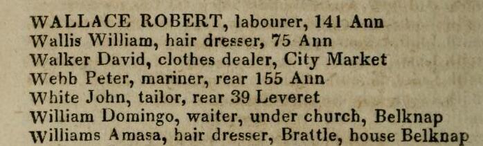 Walker, David, clothes dealer, City Market